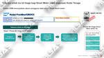 Tatacara untuk LAIN-LAIN ISU bagi Smart Meter untuk kegunaan Kedai Tenaga