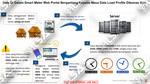 Data Di Dalam Smart Meter Web Portal