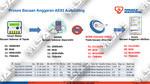 Autobilling: Proses Bacaan Anggaran AE93