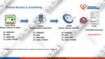 Autobilling: Proses Bacaan IL