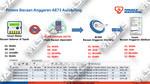 Autobilling: Proses Bacaan Anggaran AE73